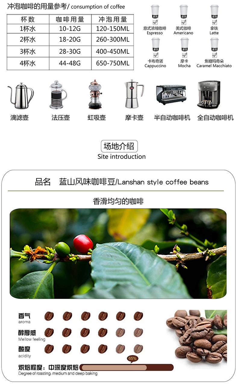 蓝山咖啡豆详情图_02.jpg