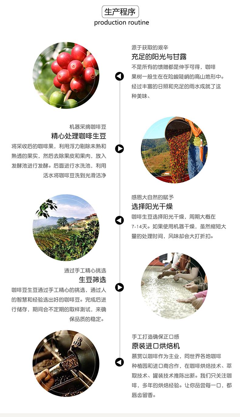 蓝山咖啡豆详情图_03.jpg