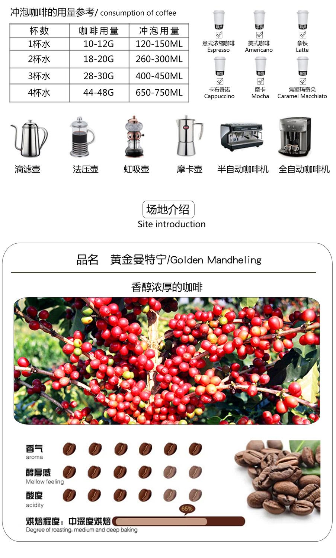 曼特宁咖啡豆详情页_02.jpg